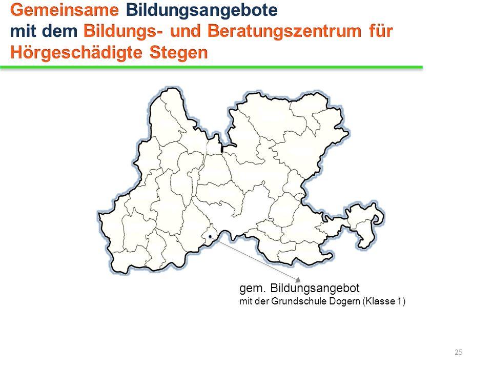 25 gem. Bildungsangebot mit der Grundschule Dogern (Klasse 1)