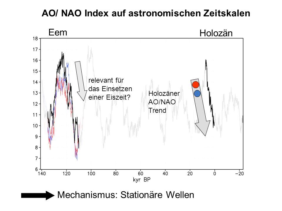 AO/ NAO Index auf astronomischen Zeitskalen Eem Holozän relevant für das Einsetzen einer Eiszeit? Mechanismus: Stationäre Wellen Holozäner AO/NAO Tren