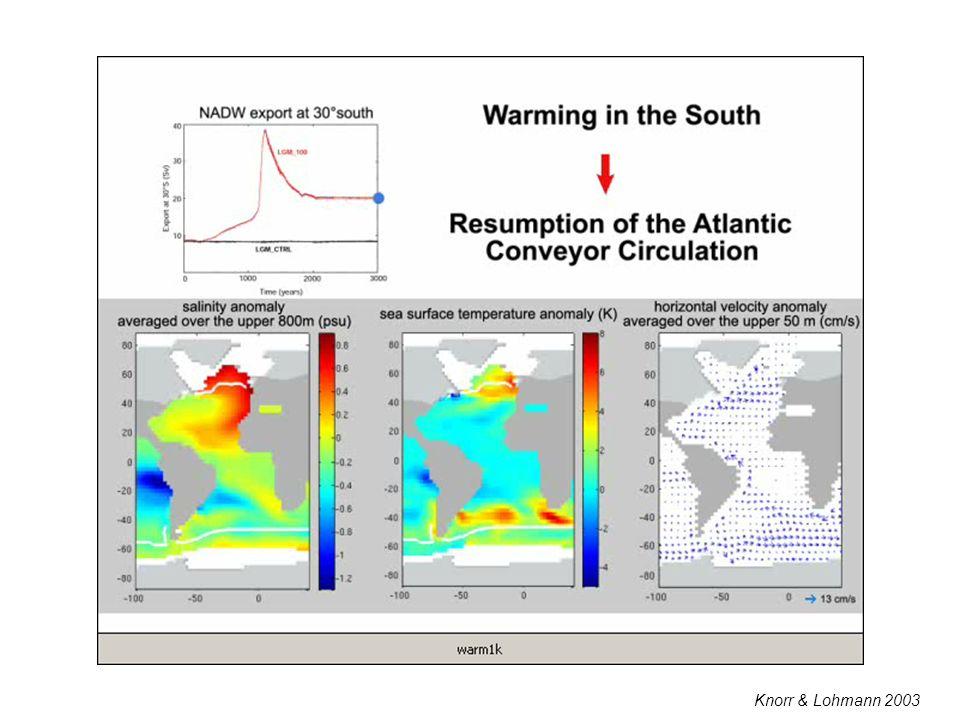 steric sea level rise