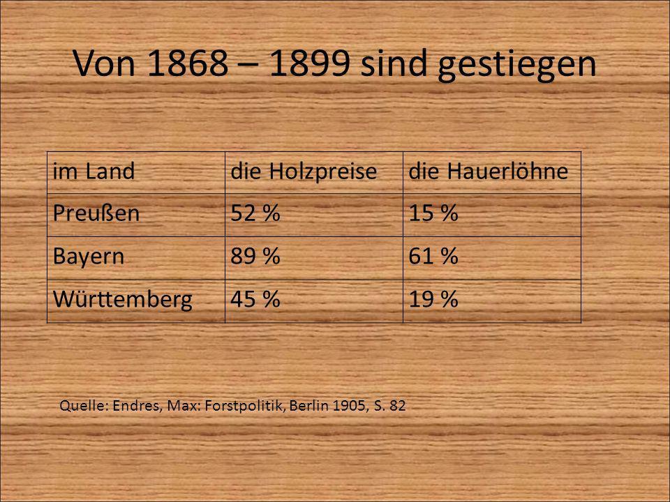 Von 1868 – 1899 sind gestiegen im Landdie Holzpreisedie Hauerlöhne Preußen52 %15 % Bayern89 %61 % Württemberg45 %19 % Quelle: Endres, Max: Forstpoliti