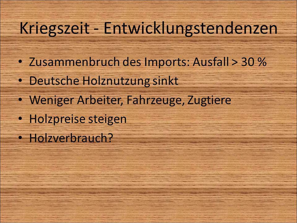 Kriegszeit - Entwicklungstendenzen Zusammenbruch des Imports: Ausfall > 30 % Deutsche Holznutzung sinkt Weniger Arbeiter, Fahrzeuge, Zugtiere Holzprei