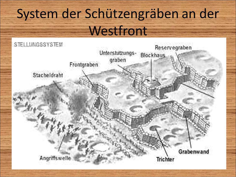 System der Schützengräben an der Westfront