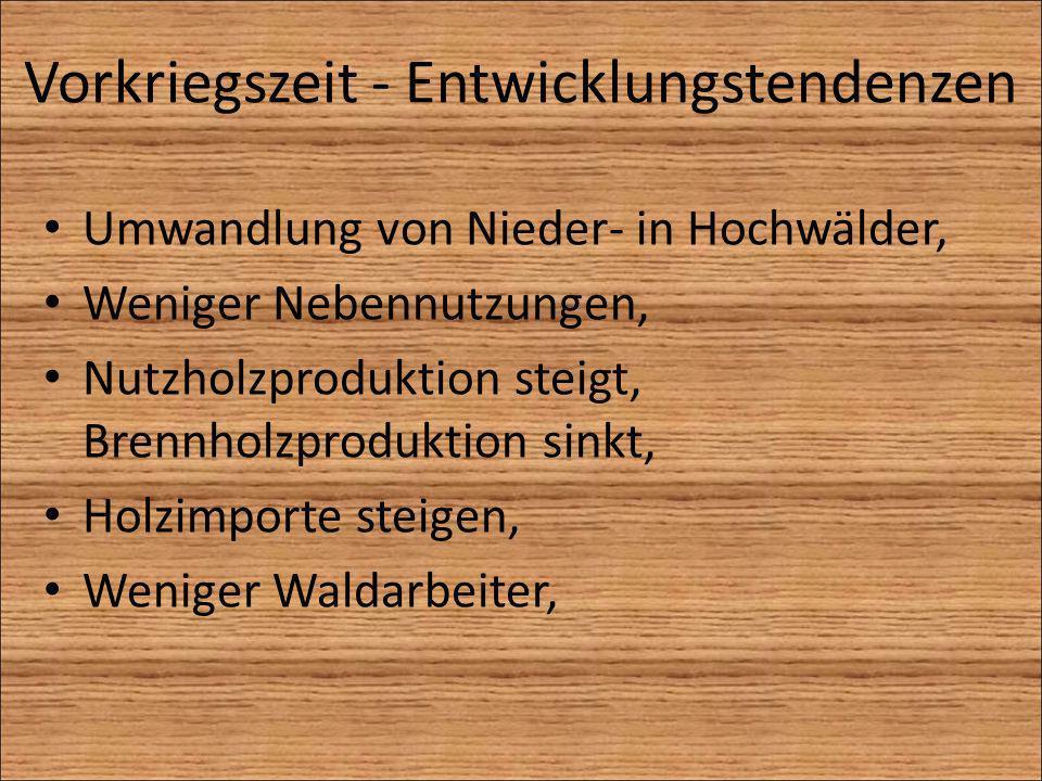 Umwandlung von Nieder- in Hochwälder, Weniger Nebennutzungen, Nutzholzproduktion steigt, Brennholzproduktion sinkt, Holzimporte steigen, Weniger Walda