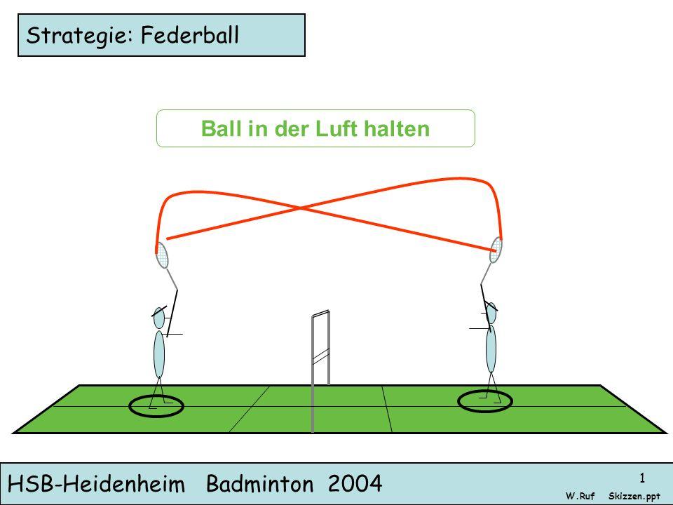 HSB-Heidenheim Badminton 2004 Skizzen.pptW.Ruf 1 Strategie: Federball Ball in der Luft halten