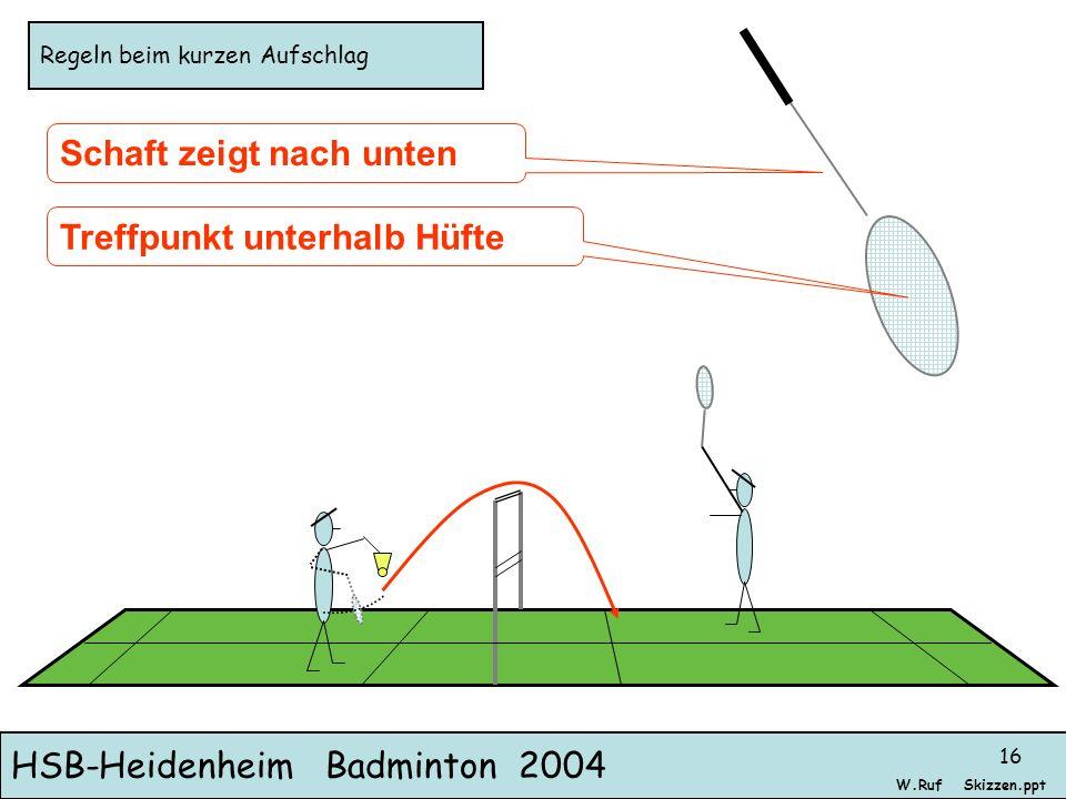 HSB-Heidenheim Badminton 2004 Skizzen.pptW.Ruf 16 Regeln beim kurzen Aufschlag Schaft zeigt nach unten Treffpunkt unterhalb Hüfte
