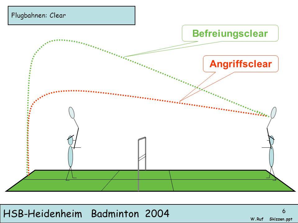 HSB-Heidenheim Badminton 2004 Skizzen.pptW.Ruf 6 Flugbahnen: Clear Angriffsclear Befreiungsclear