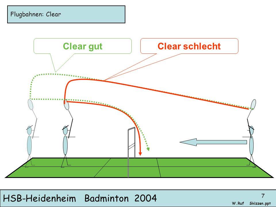 HSB-Heidenheim Badminton 2004 Skizzen.pptW.Ruf 7 Flugbahnen: Clear Clear gutClear schlecht