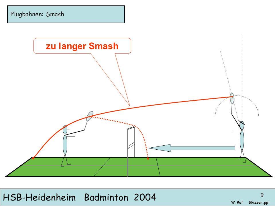 HSB-Heidenheim Badminton 2004 Skizzen.pptW.Ruf 9 Flugbahnen: Smash zu langer Smash