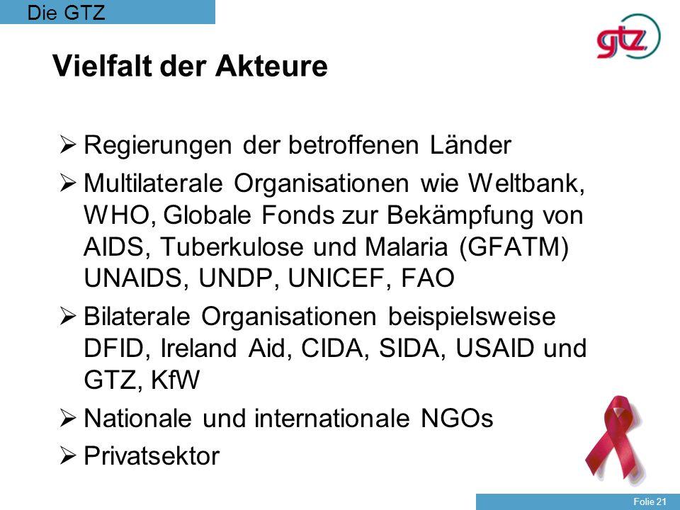 Die GTZ Folie 21 Vielfalt der Akteure Regierungen der betroffenen Länder Multilaterale Organisationen wie Weltbank, WHO, Globale Fonds zur Bekämpfung