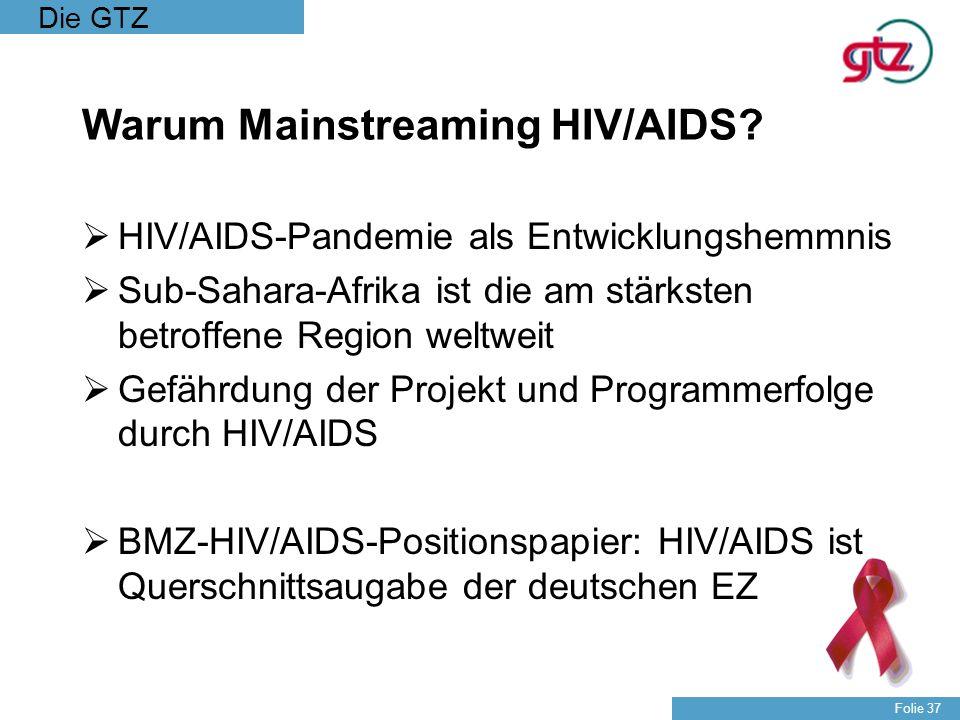 Die GTZ Folie 37 Warum Mainstreaming HIV/AIDS? HIV/AIDS-Pandemie als Entwicklungshemmnis Sub-Sahara-Afrika ist die am stärksten betroffene Region welt