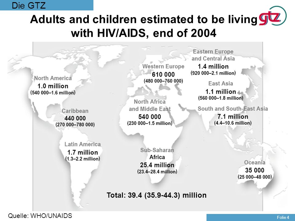 Die GTZ Folie 5 HIV/AIDS adult prevalence rates in Africa (end of 2003)