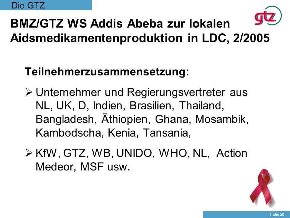 Die GTZ Folie 50 BMZ/GTZ WS Addis Abeba zur lokalen Aidsmedikamentenproduktion in LDC, 2/2005 Teilnehmerzusammensetzung: Unternehmer und Regierungsver