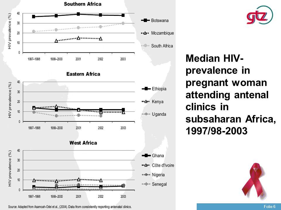 Die GTZ Folie 7 Das Südliche Afrika die von HIV/AIDS am stärksten betroffene Region Prävalenzraten von mind.