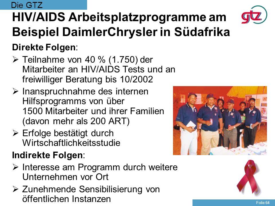 Die GTZ Folie 64 HIV/AIDS Arbeitsplatzprogramme am Beispiel DaimlerChrysler in Südafrika Direkte Folgen: Teilnahme von 40 % (1.750) der Mitarbeiter an