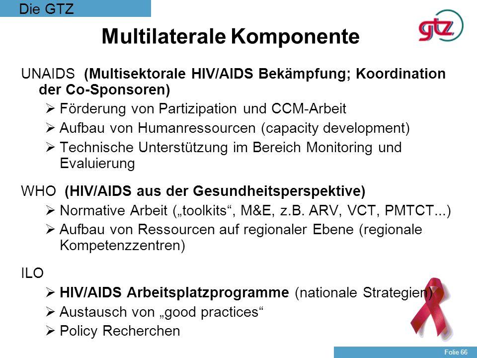 Die GTZ Folie 66 Multilaterale Komponente UNAIDS (Multisektorale HIV/AIDS Bekämpfung; Koordination der Co-Sponsoren) Förderung von Partizipation und C