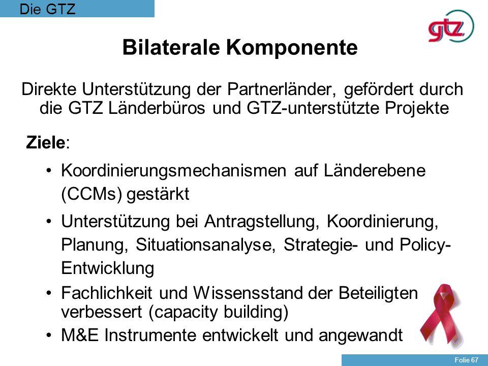 Die GTZ Folie 67 Bilaterale Komponente Direkte Unterstützung der Partnerländer, gefördert durch die GTZ Länderbüros und GTZ-unterstützte Projekte Ziel
