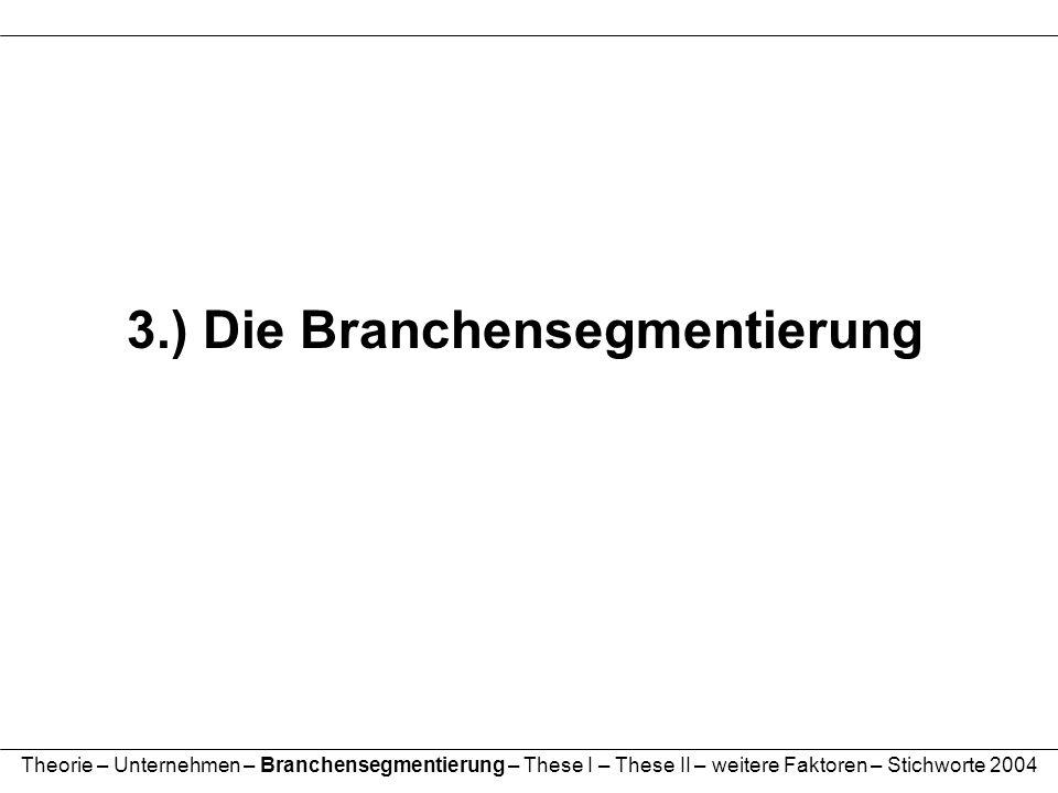3.) Die Branchensegmentierung Theorie – Unternehmen – Branchensegmentierung – These I – These II – weitere Faktoren – Stichworte 2004