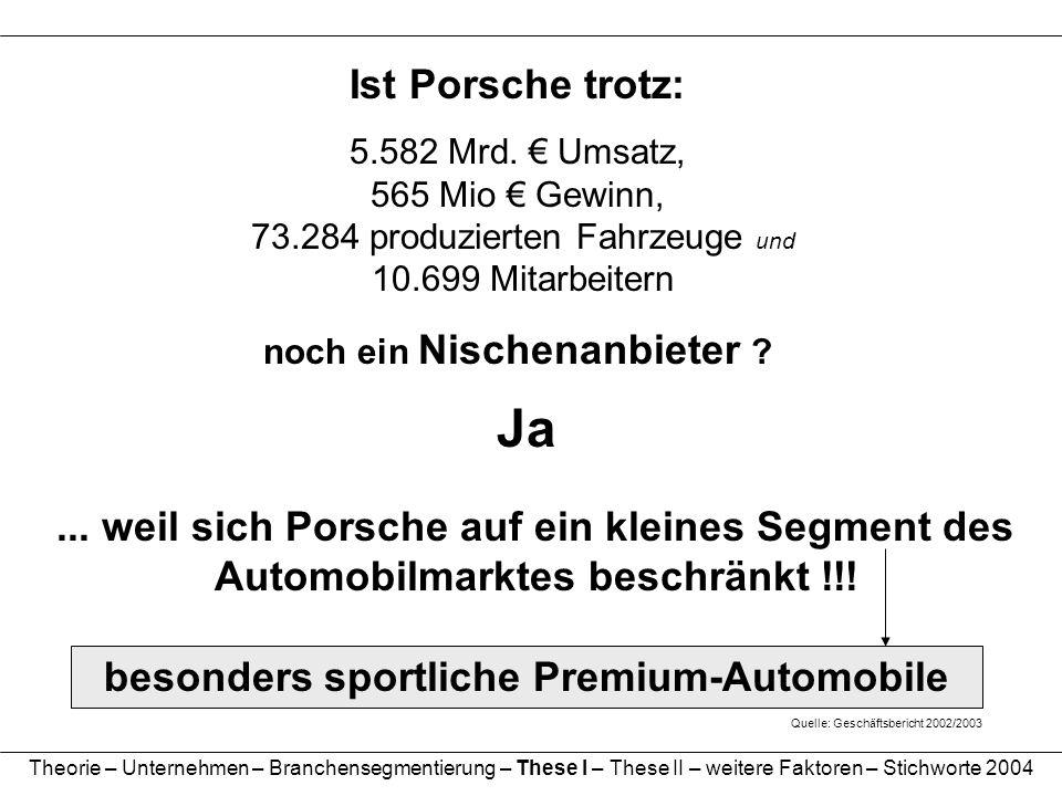 Ist Porsche trotz: 5.582 Mrd. Umsatz, 565 Mio Gewinn, 73.284 produzierten Fahrzeuge und 10.699 Mitarbeitern noch ein Nischenanbieter ? Ja... weil sich