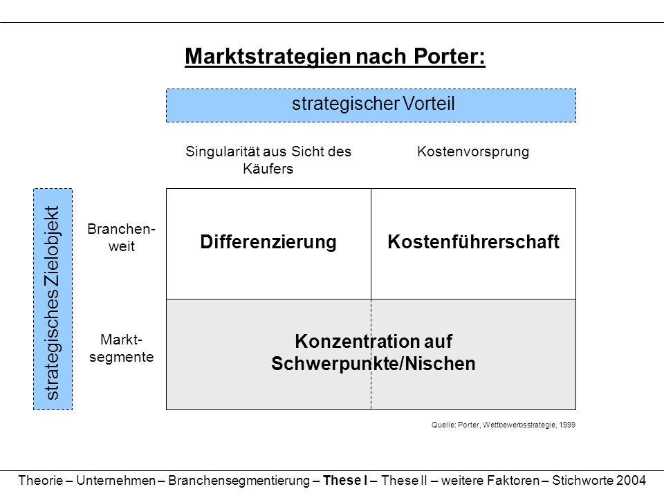 Marktstrategien nach Porter: Quelle: Porter, Wettbewerbsstrategie, 1999 strategisches Zielobjekt strategischer Vorteil Singularität aus Sicht des Käuf