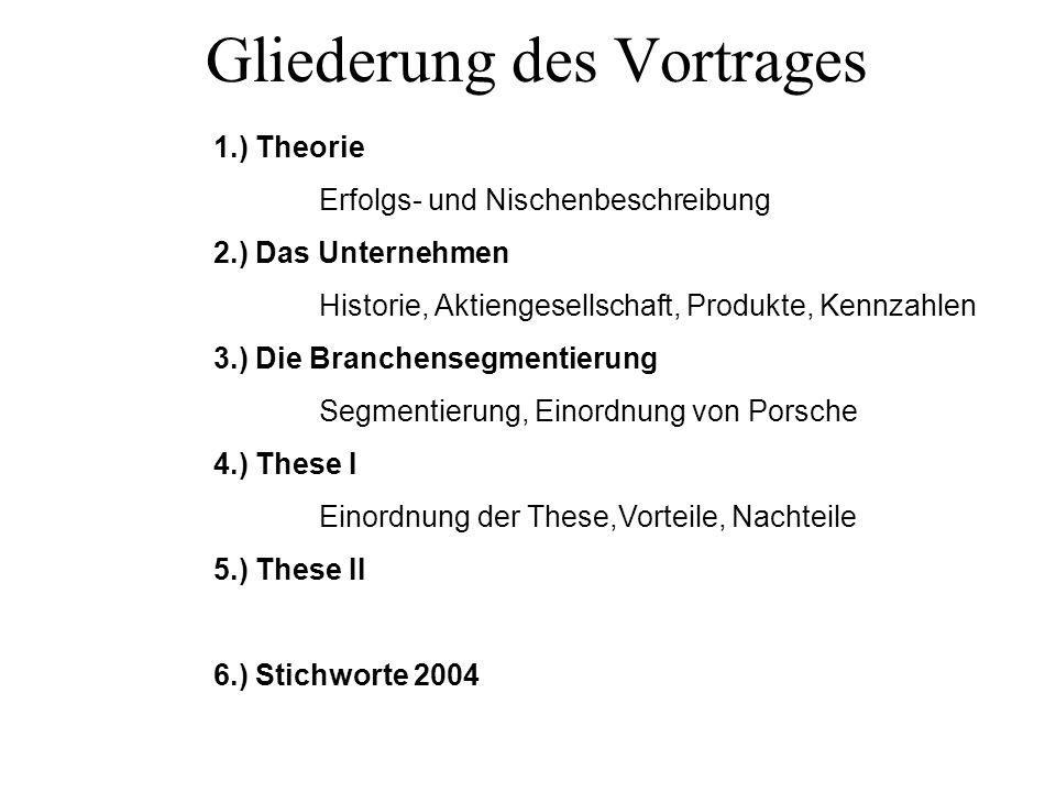 Gliederung des Vortrages 1.) Theorie Erfolgs- und Nischenbeschreibung 2.) Das Unternehmen Historie, Aktiengesellschaft, Produkte, Kennzahlen 3.) Die B