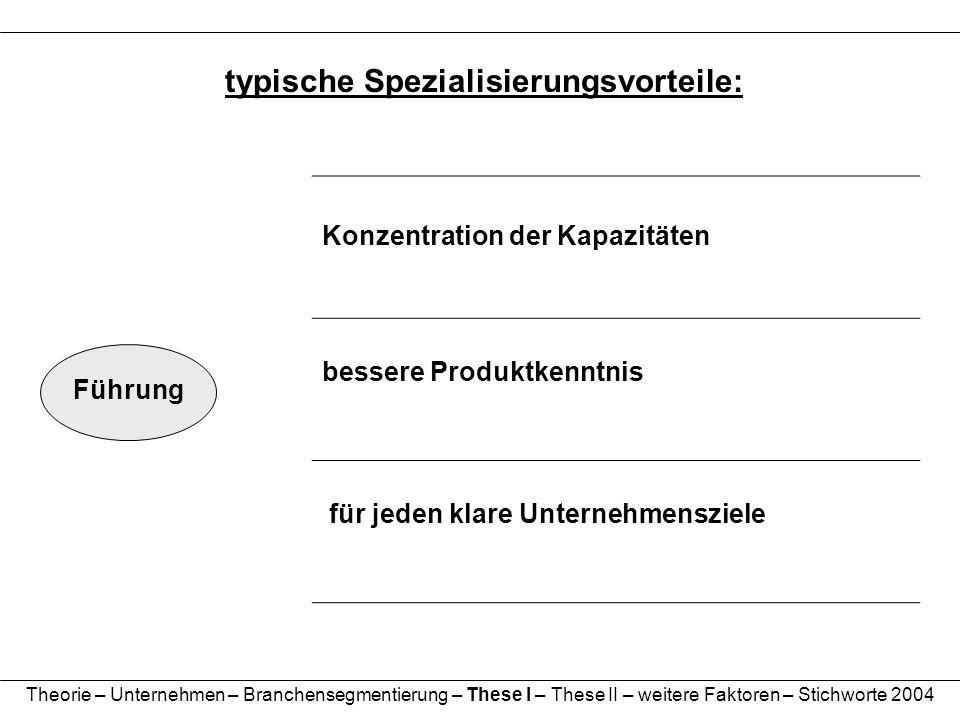 typische Spezialisierungsvorteile: Führung Konzentration der Kapazitäten bessere Produktkenntnis für jeden klare Unternehmensziele Theorie – Unternehm