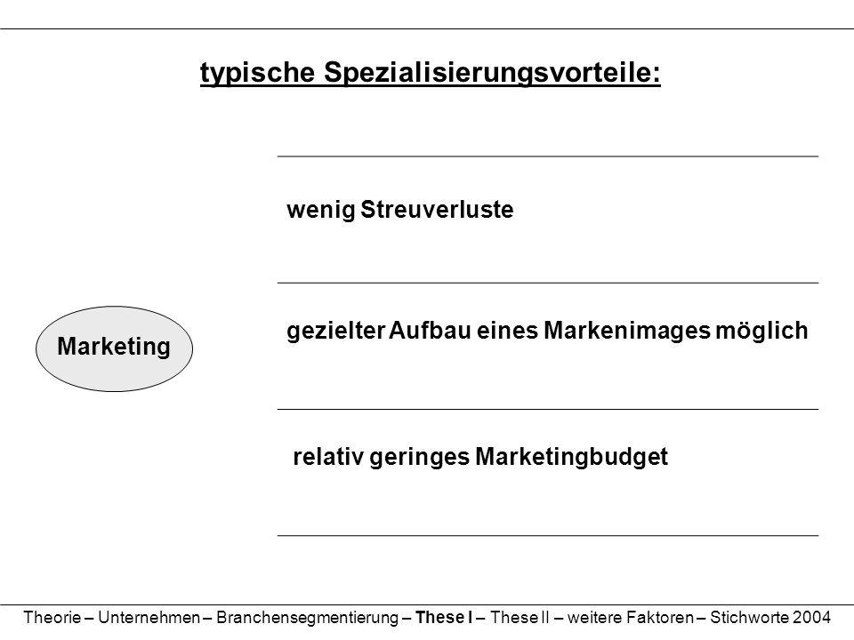 typische Spezialisierungsvorteile: Marketing wenig Streuverluste gezielter Aufbau eines Markenimages möglich relativ geringes Marketingbudget Theorie