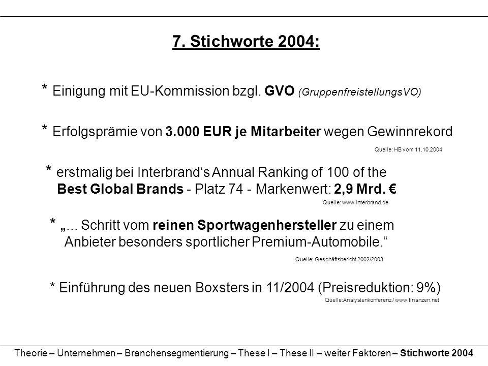 7. Stichworte 2004: * Erfolgsprämie von 3.000 EUR je Mitarbeiter wegen Gewinnrekord Quelle: HB vom 11.10.2004 * erstmalig bei Interbrands Annual Ranki
