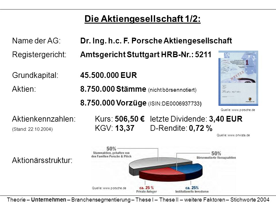 Die Aktiengesellschaft 1/2: Name der AG: Dr. Ing. h.c. F. Porsche Aktiengesellschaft Registergericht: Amtsgericht Stuttgart HRB-Nr.: 5211 Grundkapital