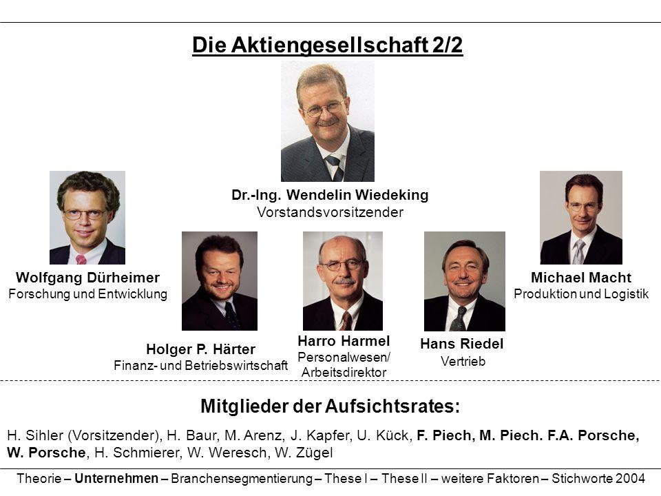 Die Aktiengesellschaft 2/2 Dr.-Ing. Wendelin Wiedeking Vorstandsvorsitzender Mitglieder der Aufsichtsrates: H. Sihler (Vorsitzender), H. Baur, M. Aren
