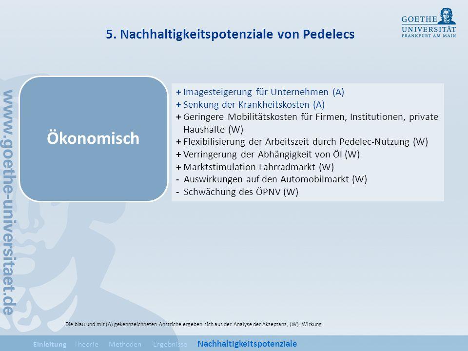 5. Nachhaltigkeitspotenziale von Pedelecs Ökonomisch Einleitung Theorie Methoden Ergebnisse Nachhaltigkeitspotenziale Die blau und mit (A) gekennzeich