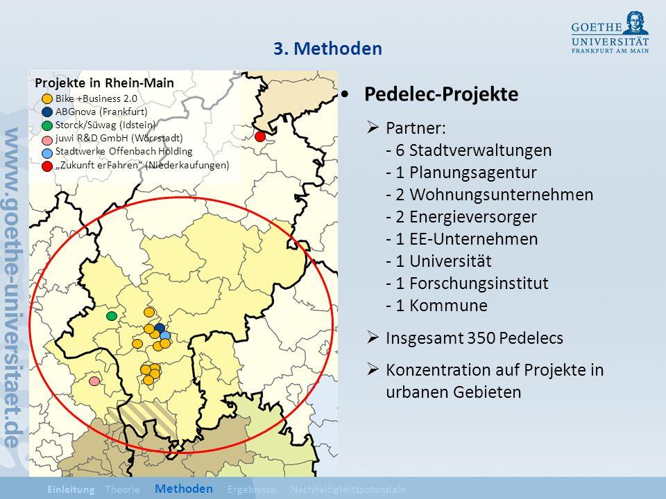 3. Methoden Pedelec-Projekte Partner: - 6 Stadtverwaltungen - 1 Planungsagentur - 2 Wohnungsunternehmen - 2 Energieversorger - 1 EE-Unternehmen - 1 Un