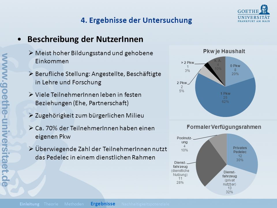 4. Ergebnisse der Untersuchung Beschreibung der NutzerInnen Meist hoher Bildungsstand und gehobene Einkommen Berufliche Stellung: Angestellte, Beschäf