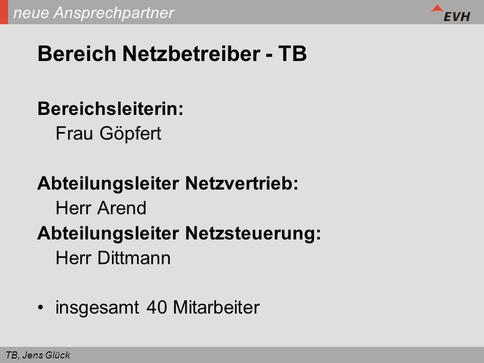 TB, Jens Glück neue Ansprechpartner Bereich Netzbetreiber - TB Bereichsleiterin: Frau Göpfert Abteilungsleiter Netzvertrieb: Herr Arend Abteilungsleit