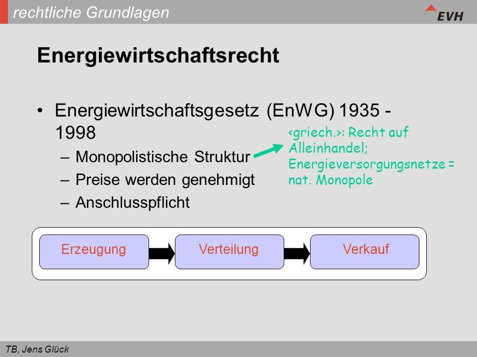 TB, Jens Glück rechtliche Grundlagen Energiewirtschaftsrecht Energiewirtschaftsgesetz (EnWG) 1935 - 1998 –Monopolistische Struktur –Preise werden gene