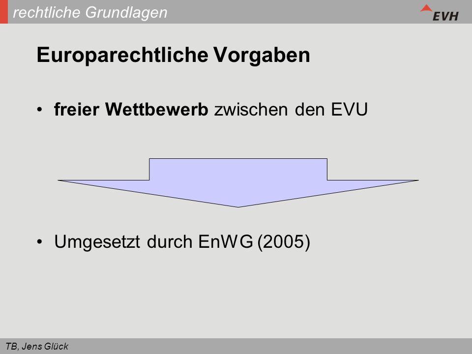 TB, Jens Glück rechtliche Grundlagen Energiewirtschaftsrecht - 2005 Energiewirtschaftsgesetz vom 13.07.2005 –soll Wettbewerb schaffen –freier Zugang zu den Netzen durch: 1.Regulierten Netzzugang 2.Entflechtung