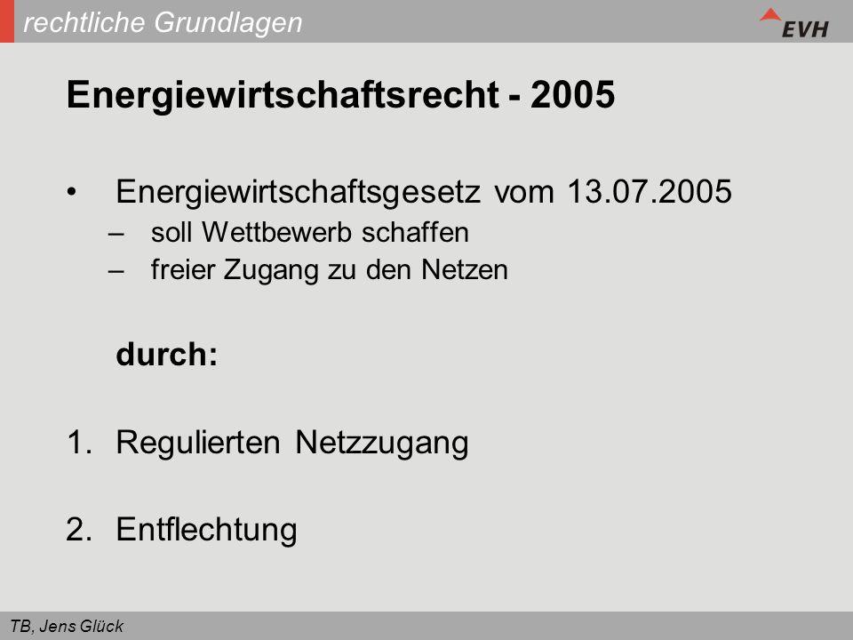 TB, Jens Glück rechtliche Grundlagen Energiewirtschaftsrecht - 2005 Energiewirtschaftsgesetz vom 13.07.2005 –soll Wettbewerb schaffen –freier Zugang z