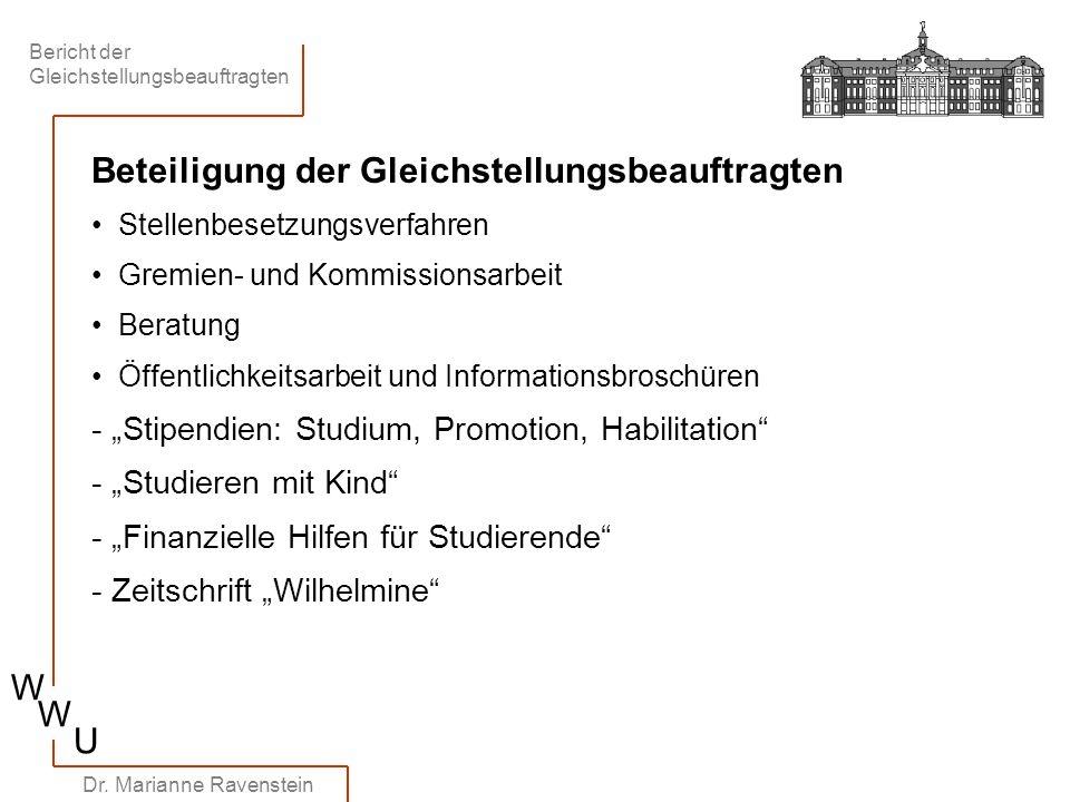 Bericht der Gleichstellungsbeauftragten W W U Dr. Marianne Ravenstein Beteiligung der Gleichstellungsbeauftragten Stellenbesetzungsverfahren Gremien-
