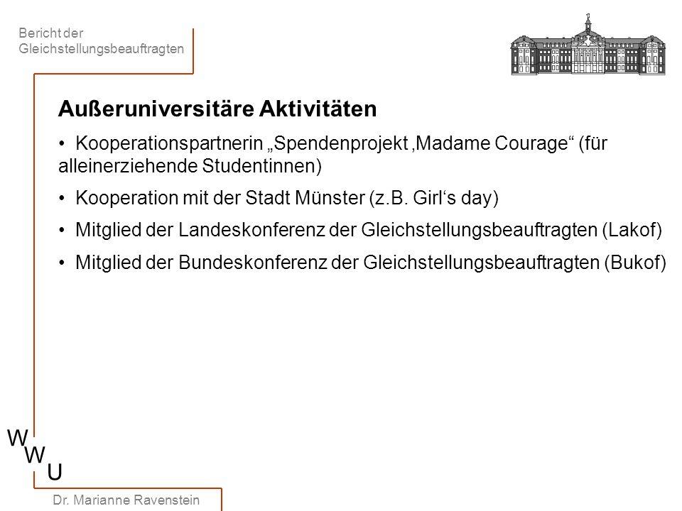 Bericht der Gleichstellungsbeauftragten W W U Dr. Marianne Ravenstein Außeruniversitäre Aktivitäten Kooperationspartnerin Spendenprojekt Madame Courag