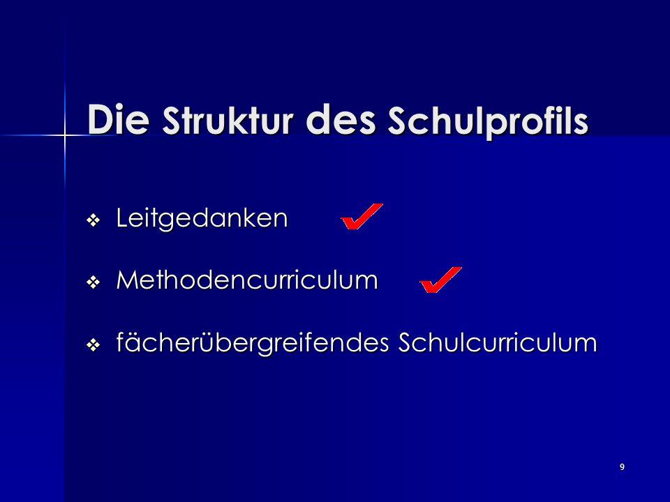 9 Die Struktur des Schulprofils Die Struktur des Schulprofils Leitgedanken Leitgedanken Methodencurriculum Methodencurriculum fächerübergreifendes Sch