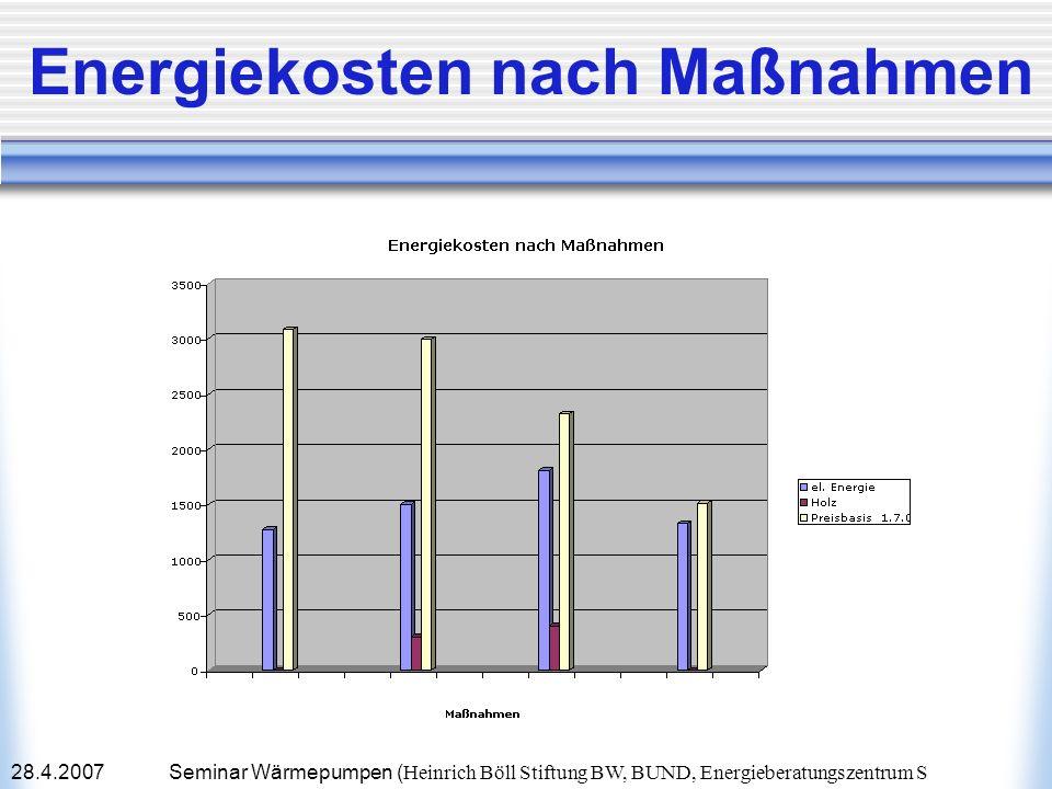 28.4.2007Seminar Wärmepumpen ( Heinrich Böll Stiftung BW, BUND, Energieberatungszentrum S Energiekosten nach Maßnahmen