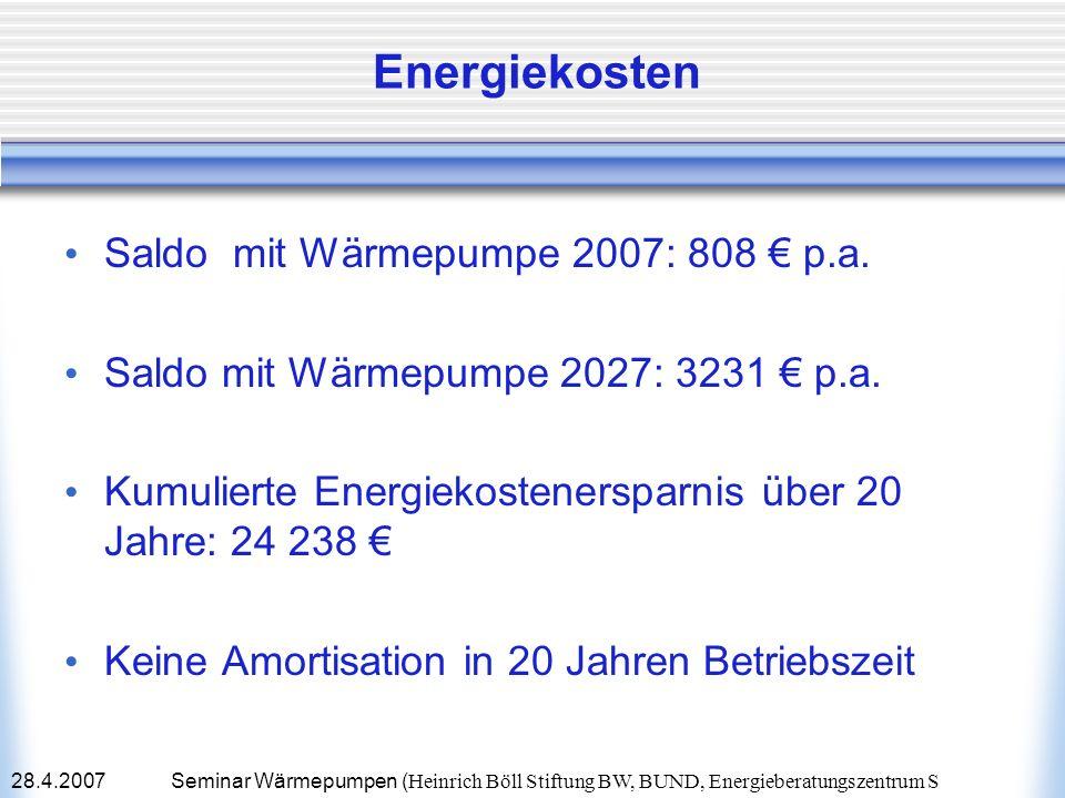 28.4.2007Seminar Wärmepumpen ( Heinrich Böll Stiftung BW, BUND, Energieberatungszentrum S Energiekosten Saldo mit Wärmepumpe 2007: 808 p.a. Saldo mit