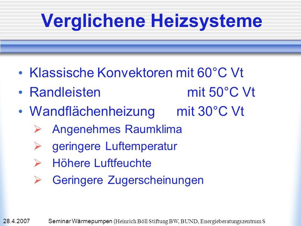 28.4.2007Seminar Wärmepumpen ( Heinrich Böll Stiftung BW, BUND, Energieberatungszentrum S Verglichene Heizsysteme Klassische Konvektoren mit 60°C Vt R