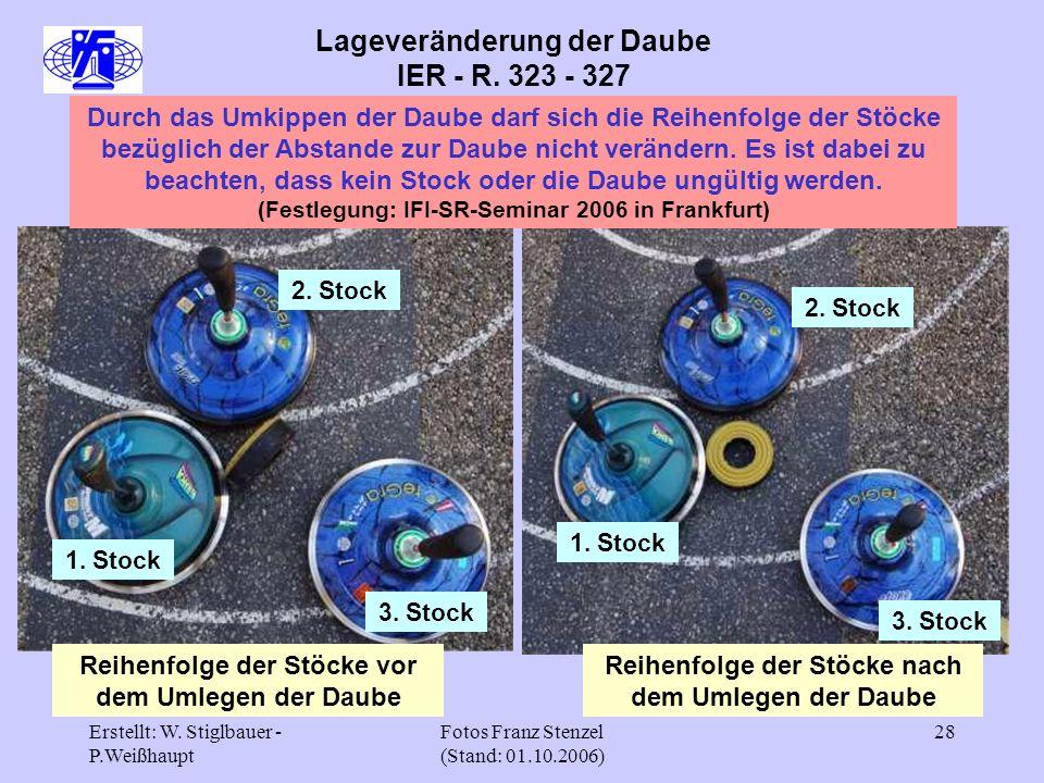 Erstellt: W. Stiglbauer - P.Weißhaupt Fotos Franz Stenzel (Stand: 01.10.2006) 28 Lageveränderung der Daube IER - R. 323 - 327 Durch das Umkippen der D