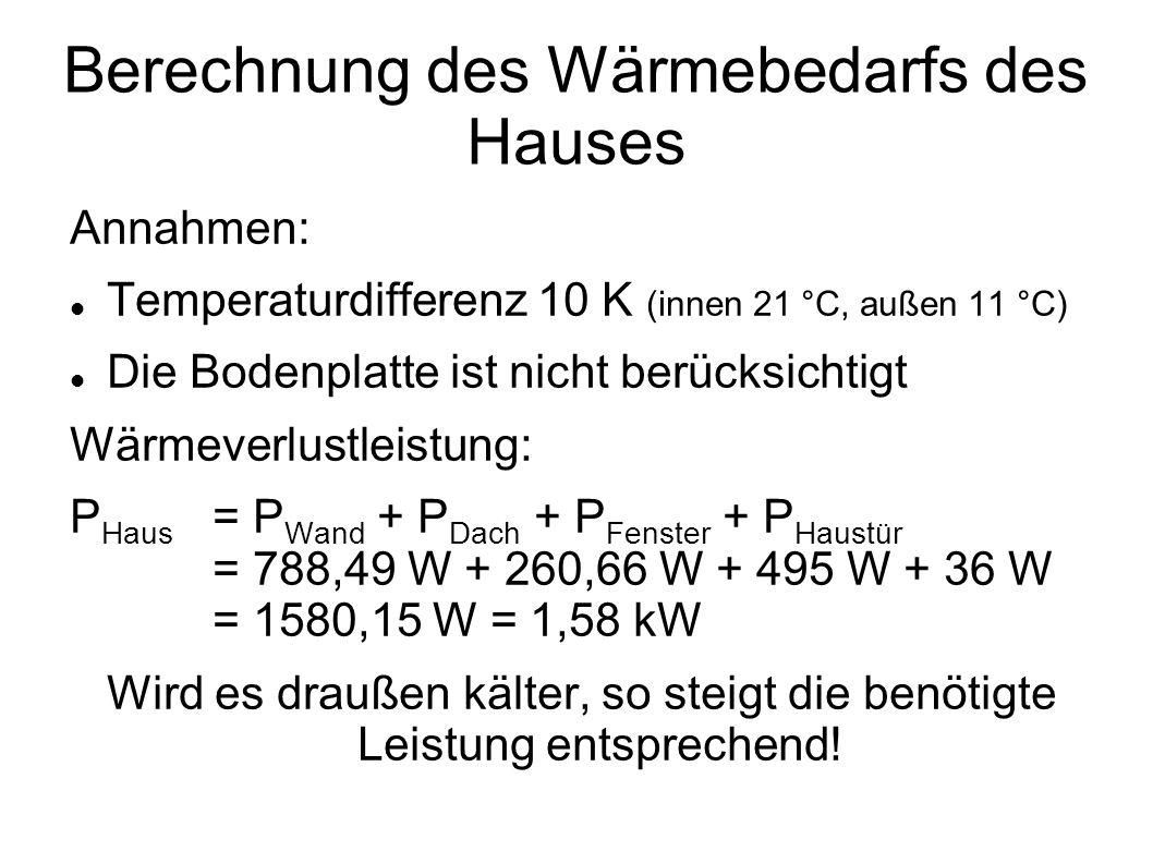 Berechnung des Wärmebedarfs des Hauses Annahmen: Temperaturdifferenz 10 K (innen 21 °C, außen 11 °C) Die Bodenplatte ist nicht berücksichtigt Wärmever