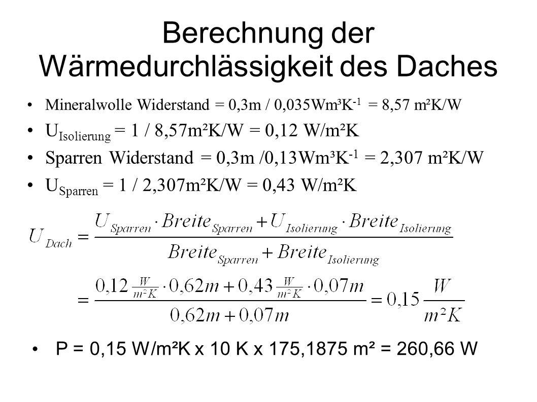 Berechnung der Wärmedurchlässigkeit des Daches Mineralwolle Widerstand = 0,3m / 0,035Wm³K -1 = 8,57 m²K/W U Isolierung = 1 / 8,57m²K/W = 0,12 W/m²K Sp