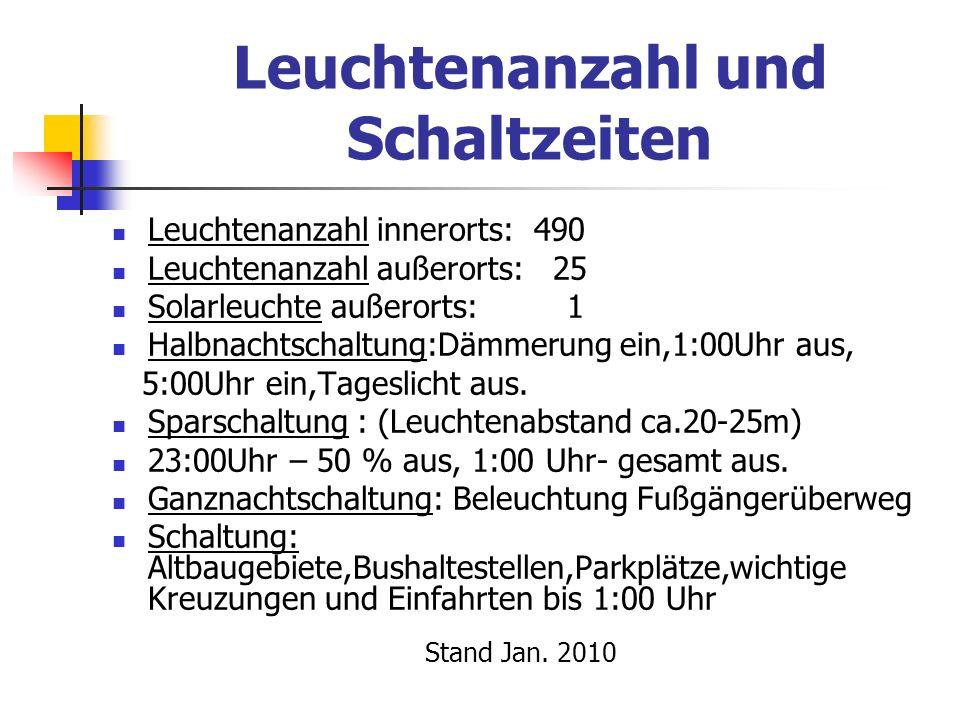 Leuchtenanzahl und Schaltzeiten Leuchtenanzahl innerorts: 490 Leuchtenanzahl außerorts: 25 Solarleuchte außerorts: 1 Halbnachtschaltung:Dämmerung ein,