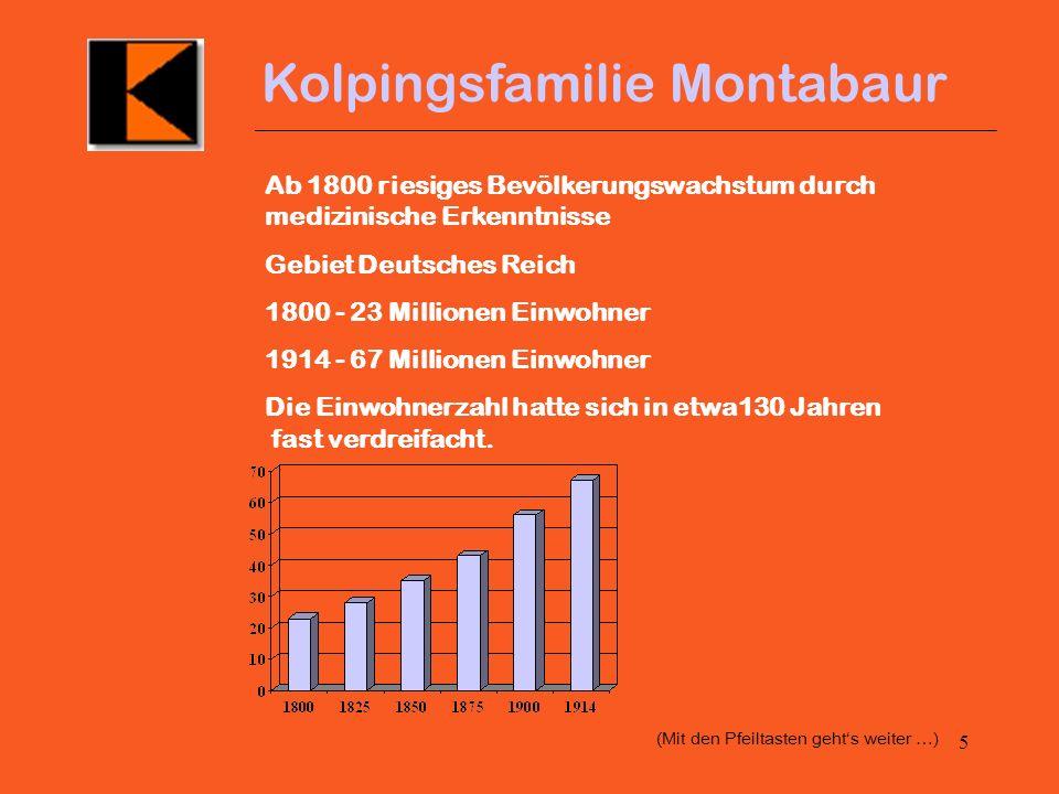 5 Kolpingsfamilie Montabaur Ab 1800 riesiges Bevölkerungswachstum durch medizinische Erkenntnisse Gebiet Deutsches Reich 1800 - 23 Millionen Einwohner 1914 - 67 Millionen Einwohner Die Einwohnerzahl hatte sich in etwa130 Jahren fast verdreifacht.