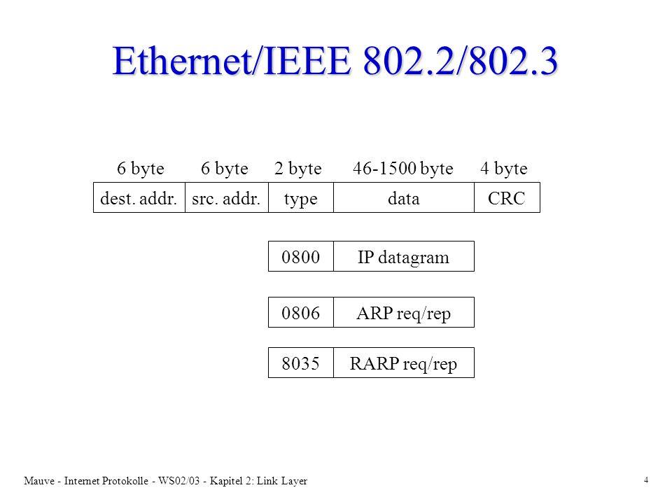 Mauve - Internet Protokolle - WS02/03 - Kapitel 2: Link Layer 15 MTU Wenn IP Datagramm > MTU, dann muß IP das Datagramm fragmentieren Wenn IP Datagramm > MTU, dann muß IP das Datagramm fragmentieren Path MTU = kleinste MTU auf dem Weg vom Sender zum Empfänger Path MTU = kleinste MTU auf dem Weg vom Sender zum Empfänger Auf Fragmentierung und Path MTU gehen wir in Kapitel 3 genauer ein.