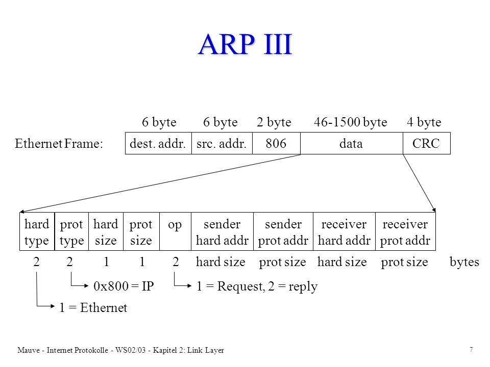 Mauve - Internet Protokolle - WS02/03 - Kapitel 2: Link Layer 8 ARP IV ARP Cache auf jeder System im LAN: ARP Cache auf jeder System im LAN: –Einträge (prot type, prot addr, hard addr) –Neue Einträge auch beim Empfänger eines ARP requests –Timeout für Cache-Einträge: üblich sind 20 Minuten