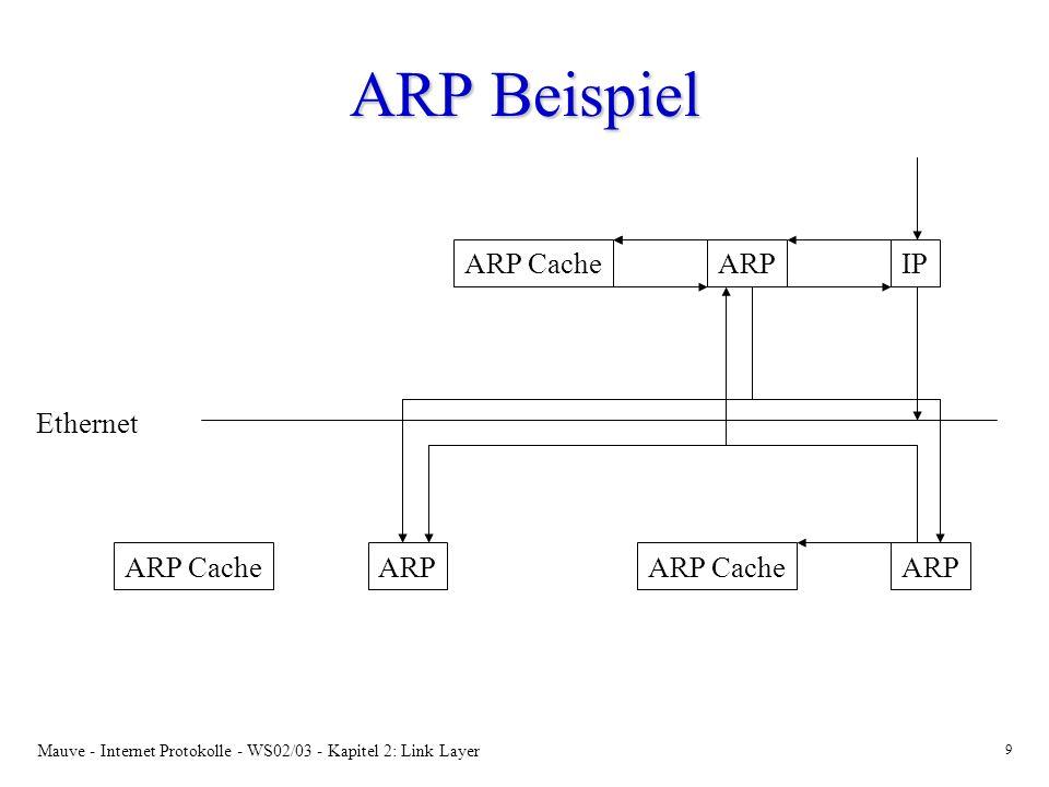 Mauve - Internet Protokolle - WS02/03 - Kapitel 2: Link Layer 10 ARP - Live Demo arp Zugriff auf ARP Cache arp Zugriff auf ARP Cache $arp -a zum Ansehen des arp Caches $arp um eine Adresse in ARP Cache aufzulösen $arp -d löscht Eintrag tcpdump Überwachen von Paketübertragungen im LAN tcpdump Überwachen von Paketübertragungen im LAN #tcpdump host and arp ($=normale Rechte, #=Root Rechte) ($=normale Rechte, #=Root Rechte)